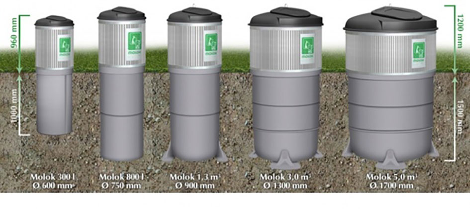 waste collection receptacles molok