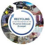 Plastics Recycling Survey (Annual)